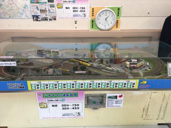 レトロでんしゃ館のジオラマと操作車両、ボタン版