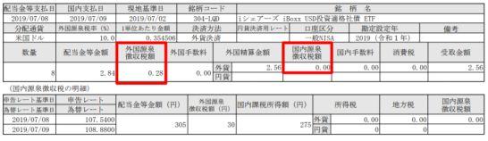 外国株式配当金等のご案内(兼)支払い通知書