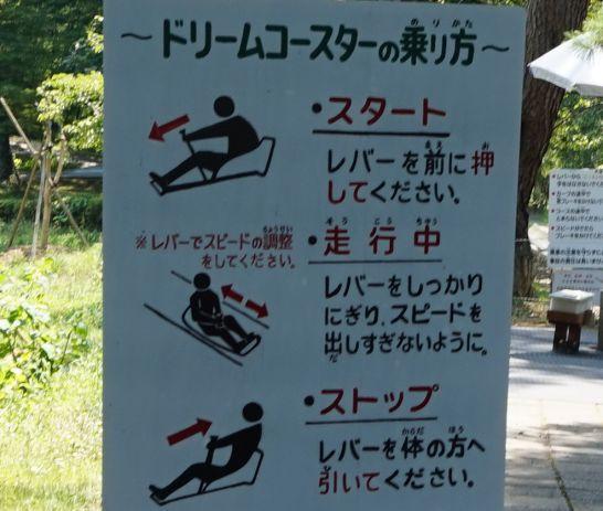 松本アルプス公園のアルプスドリームコースターの操作方法