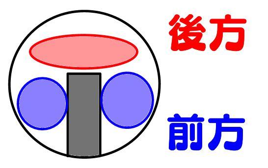 浜松科学館みらいーらのプラネタリウム・大型映像のおすすめ座席