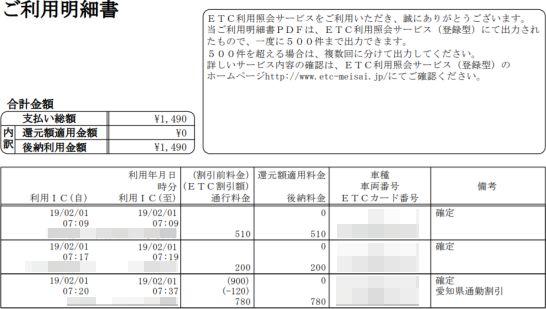 ETC利用照会サービスの利用明細書PDF