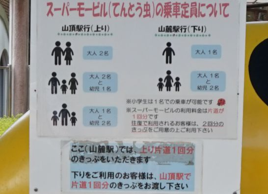 岐阜ファミリーパークのスーパーモービルの乗車人数