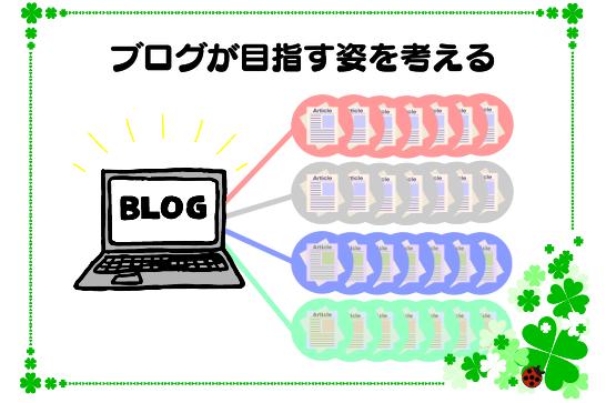 ブログが目指す姿を考えるようになった