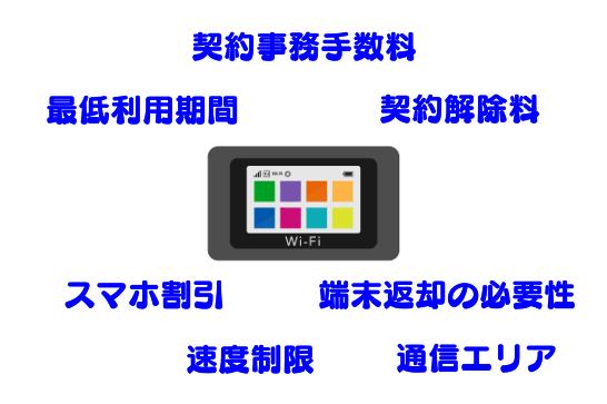 モバイルWi-Fiは会社が多く、契約内容も複雑