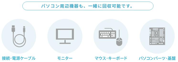 リネットジャパンの回収対象