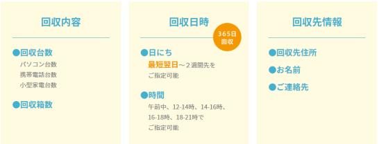 リネットジャパンの申し込み