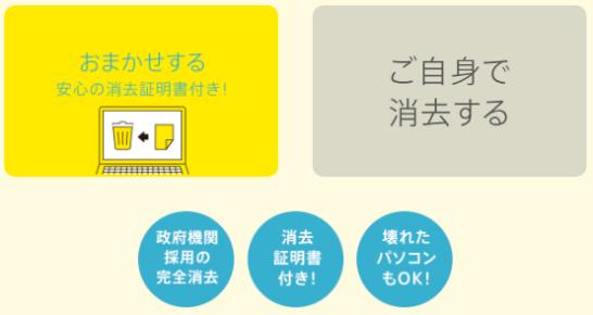 リネットジャパンのハードディスクの処理