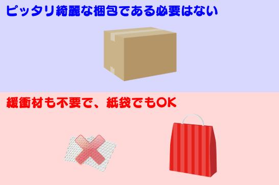 リネットジャパンの梱包は簡易で大丈夫