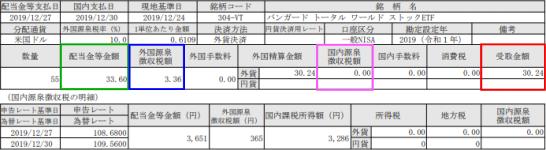 実際の外国株式等 配当金等のご案内 (兼)支払通知書