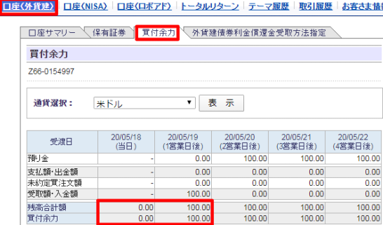 SBI証券における口座(外貨建)の買付余力